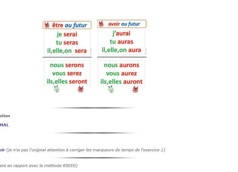 Jugaison A L Ecole Le Verbe Cp Ce1 Ce2 Ce2 Cm1 Cm2